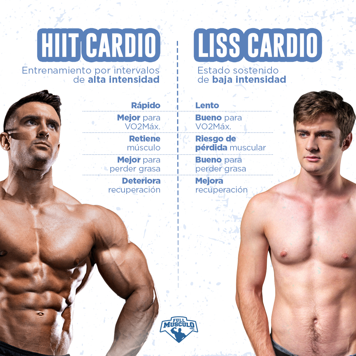 hiit vs liss