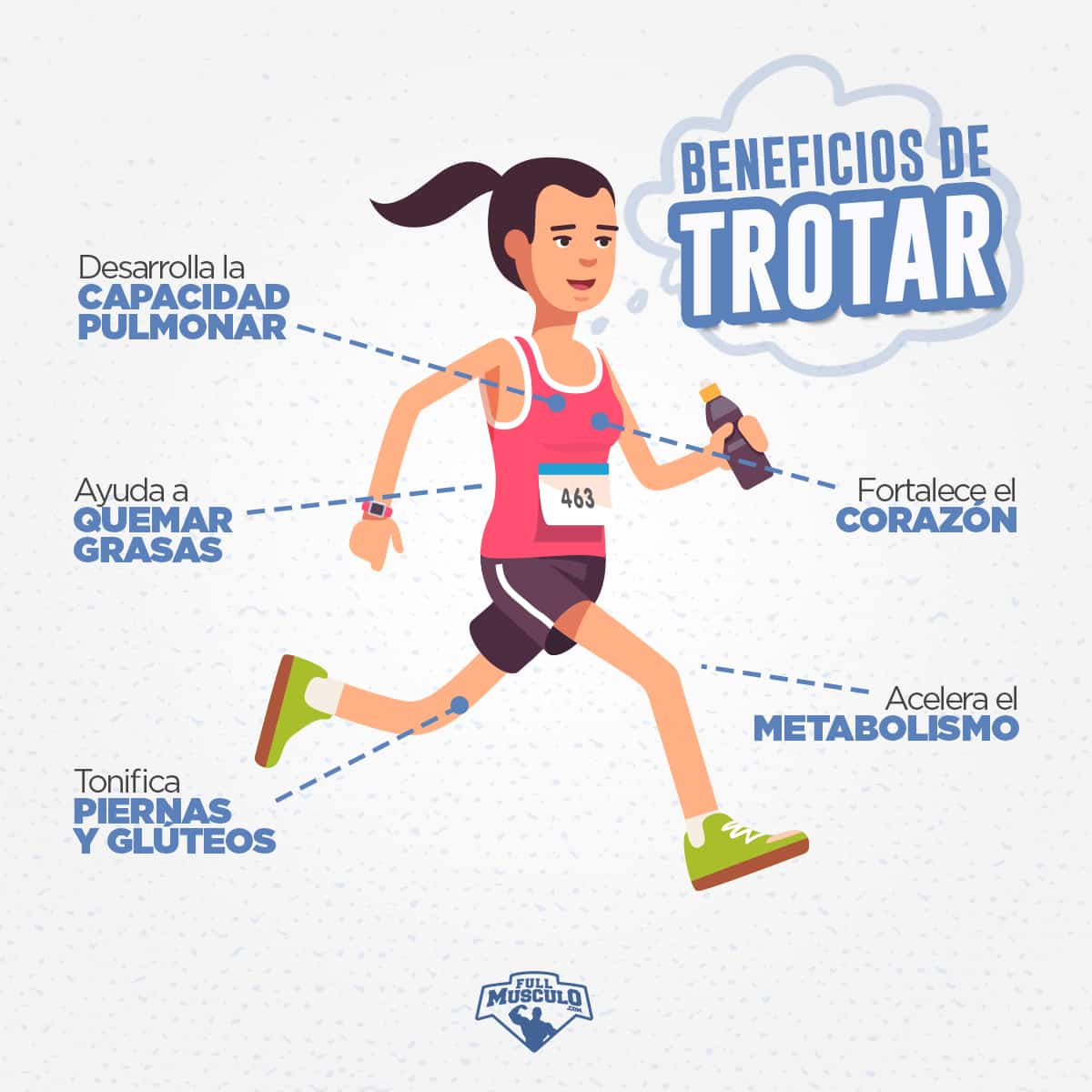 beneficios de trotar