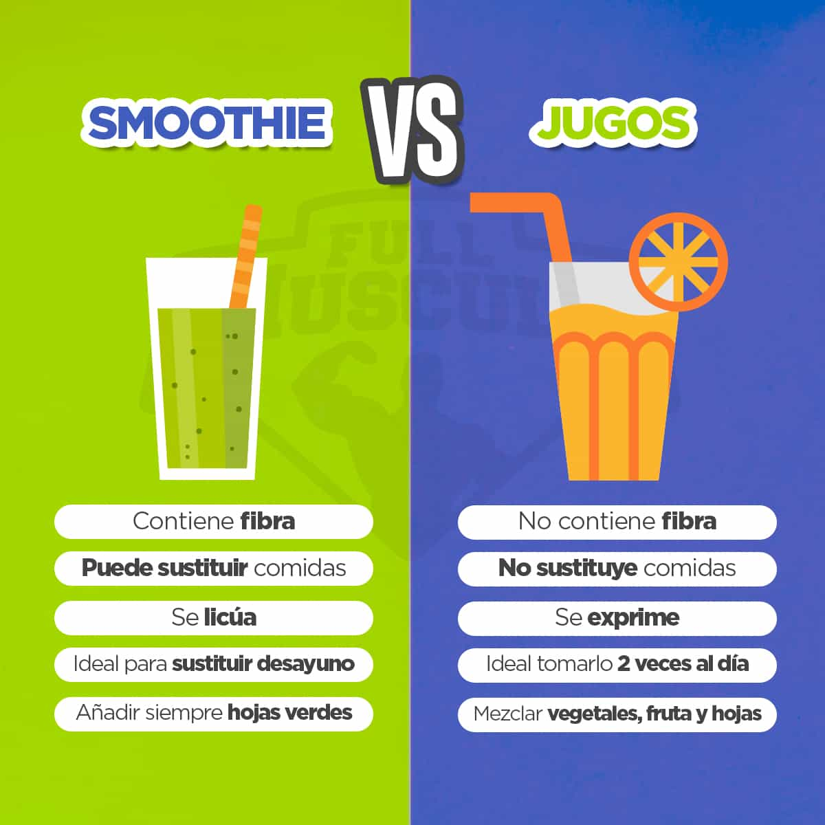 smoothie vs jugos