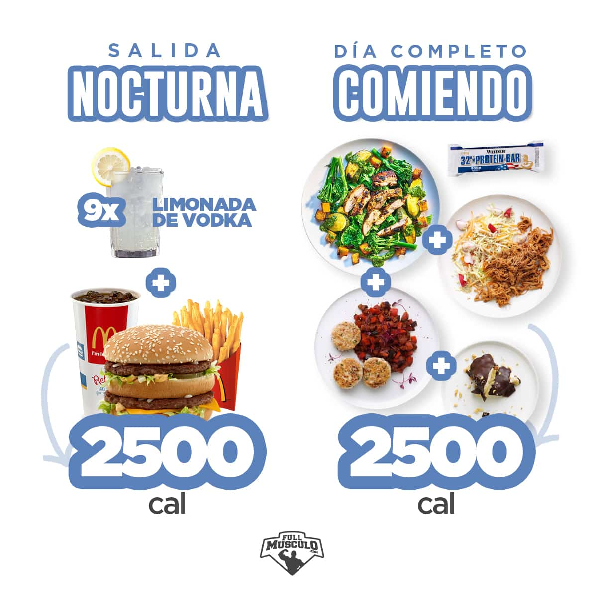 Salida nocturna vs dia saludable