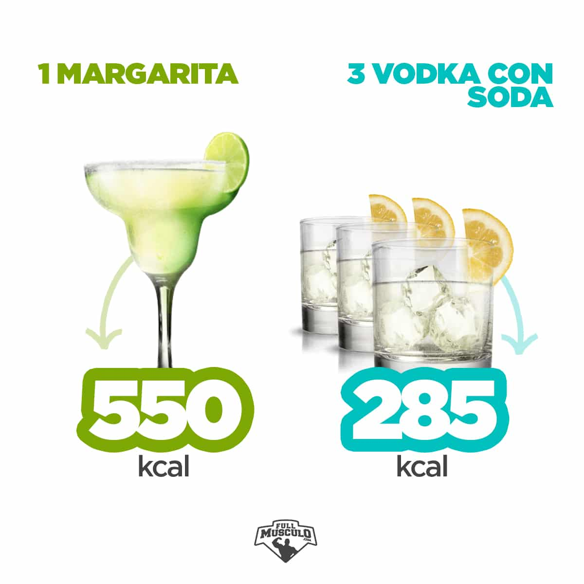 margarita vs vodka alcohol y calorias