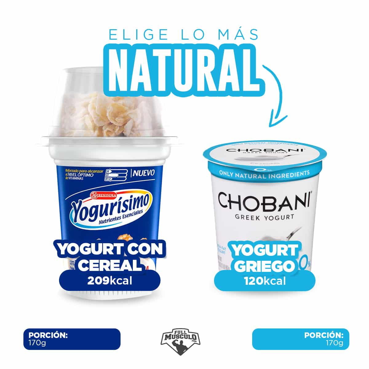 yogurt con cereal vs yogurt natural