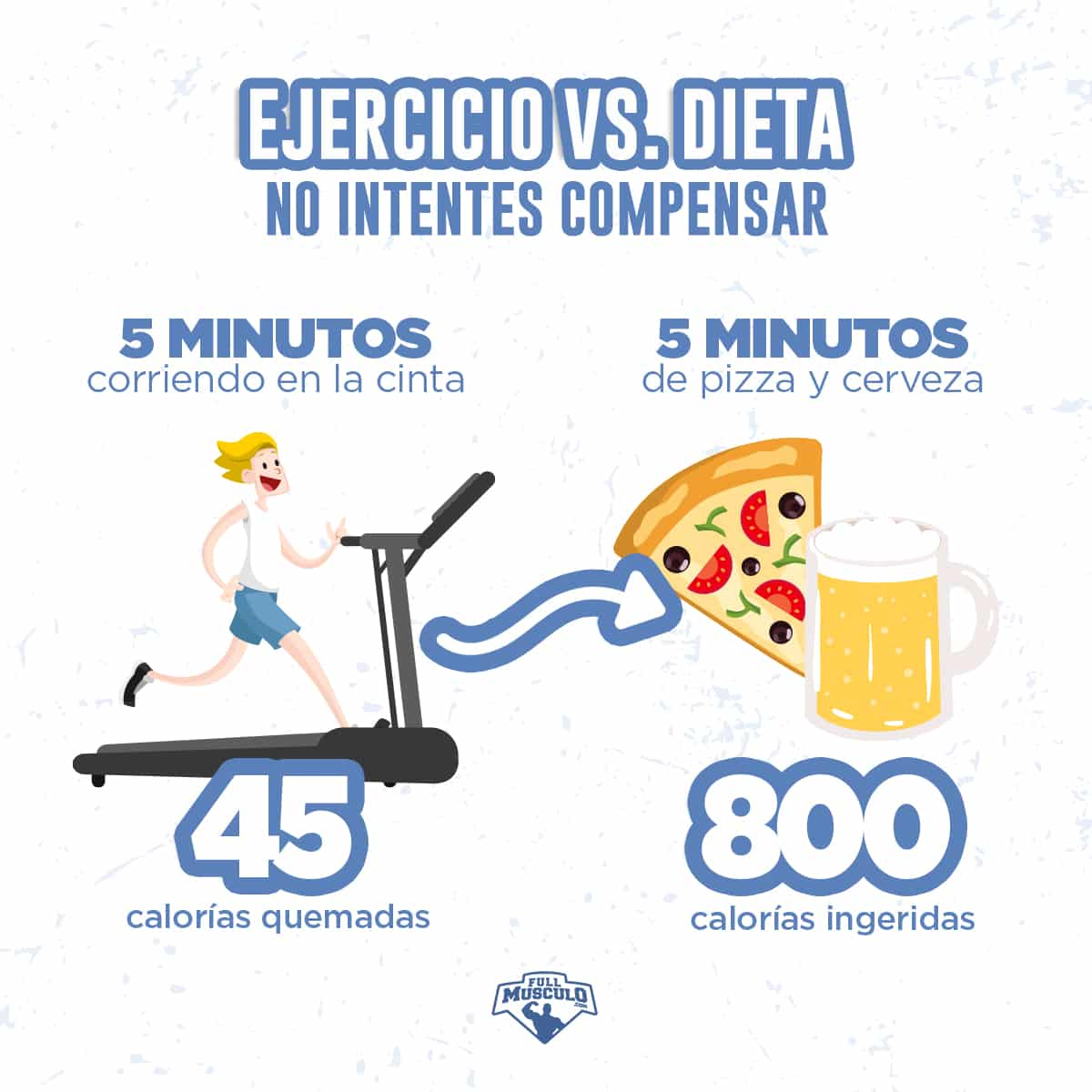 ejercicio vs dieta no intentes compensar