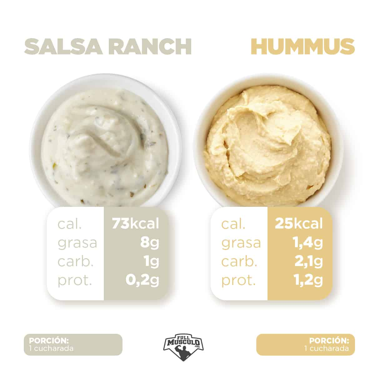 hummus vs ranch